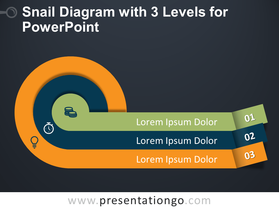 Free Snail Diagram with Three Levels for PowerPoint - Dark Background