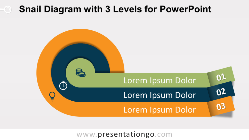 Snail with Three Levels PowerPoint Diagram