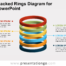 Free Stacked Rings Diagram for PowerPoint