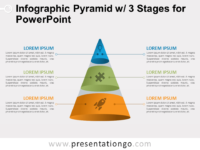 Free Infographic Pyramid with 3 Stages for PowerPoint