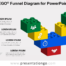Free Lego Funnel Diagram for PowerPoint
