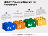 Free Lego Process Diagram for PowerPoint