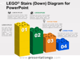 Free Lego Stairs Down Diagram for PowerPoint