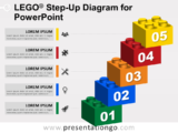 Free Lego Step-Up Diagram for PowerPoint