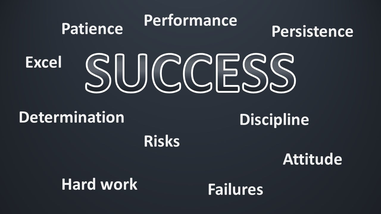 PowerPoint Slide about Success and Word Associations - Blank