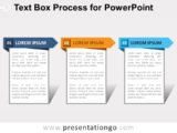 Free Text Box Process for PowerPoint