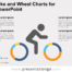 Free Bike and Wheel Charts for PowerPoint