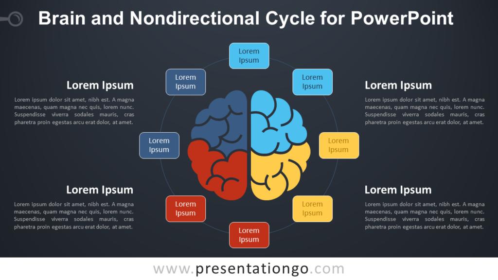Brain Cycle for PowerPoint - Dark Background