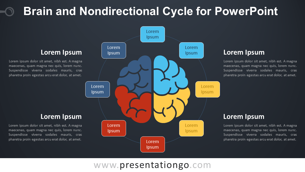 Brain Cycle for PowerPoint - Dark Background
