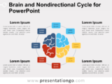 Free Brain and Nondirectional Cycle for PowerPoint