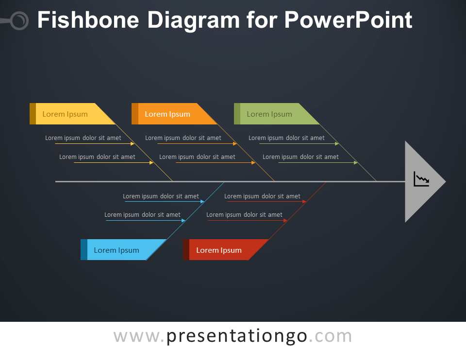 Fishbone Ishikawa Diagram For Powerpoint Presentationgo Com