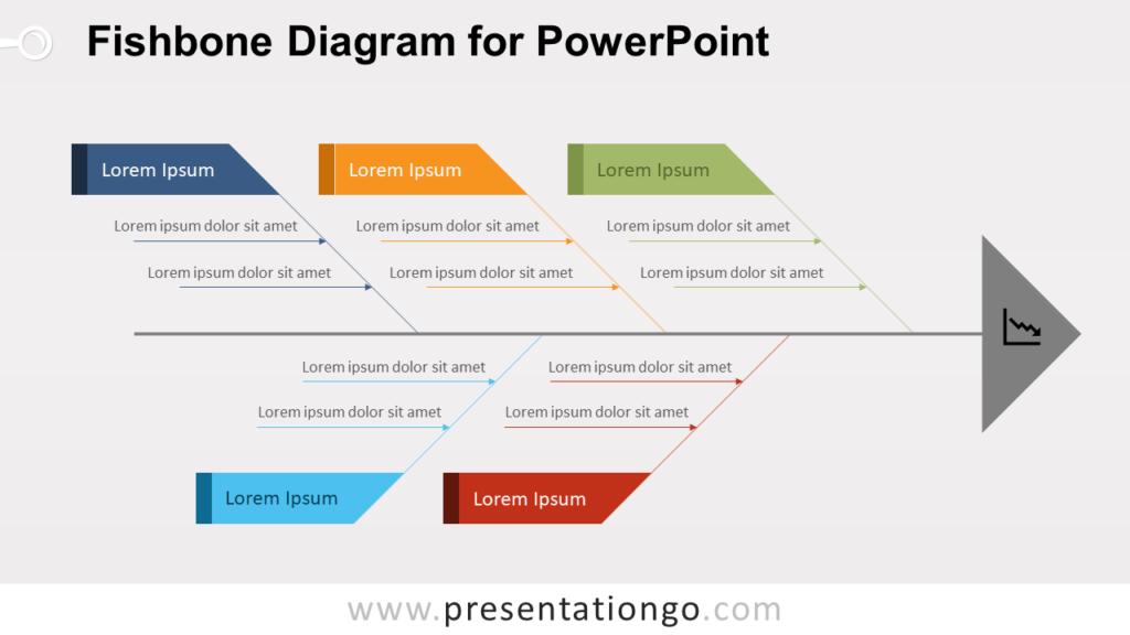 Fishbone Ishikawa Diagram for PowerPoint