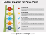 Free Ladder Diagram for PowerPoint