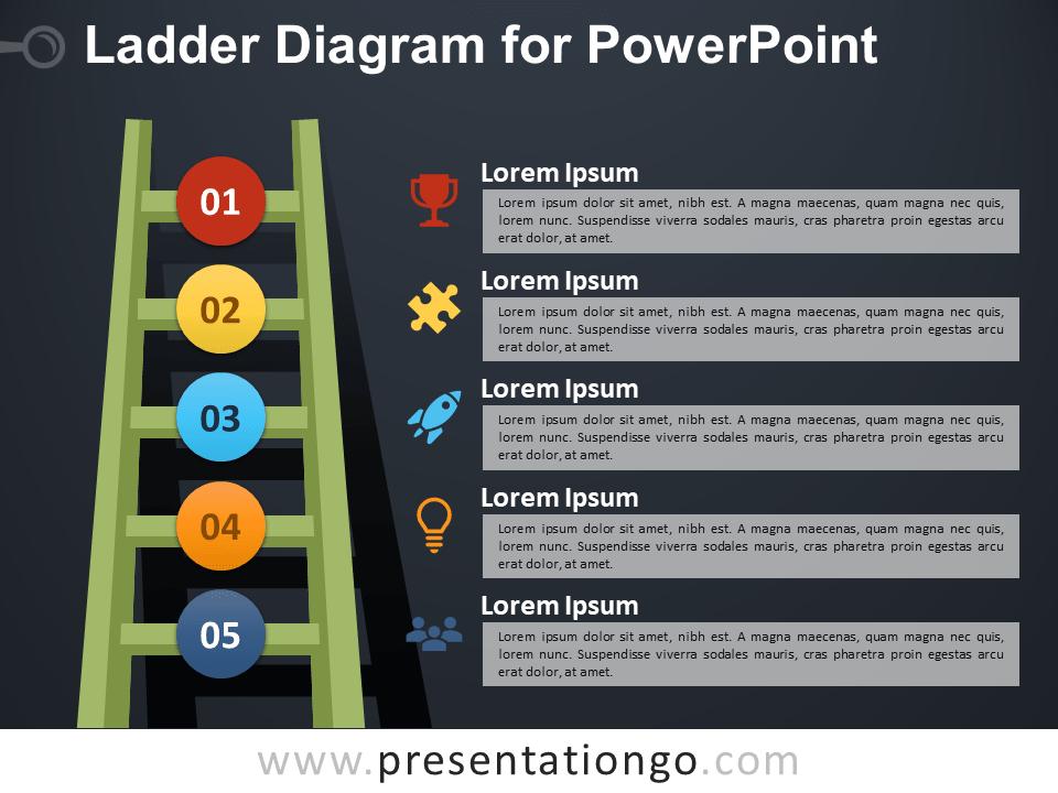 Ladder Diagram For Powerpoint Presentationgo Com