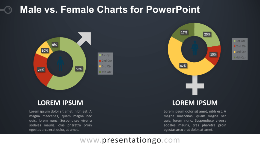 Male vs. Female Charts for PowerPoint - Dark Background