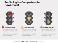 Free Traffic Lights Comparison for PowerPoint