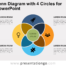 Free Venn Diagram with 4 Circles for PowerPoint