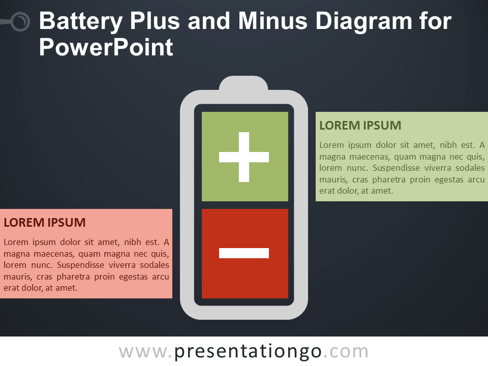 Battery Plus And Minus Diagram For Powerpoint