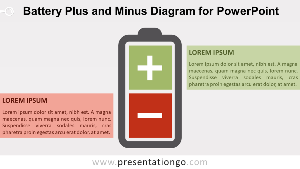Free Battery Plus Minus for PowerPoint