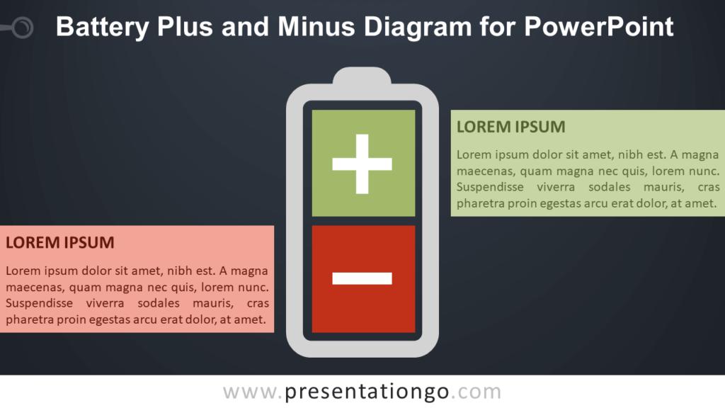 Free Battery Plus Minus for PowerPoint - Dark Background