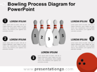 Free Bowling Process Diagram for PowerPoint