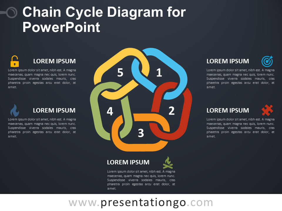 Free Chain Cycle Diagram for PowerPoint - Dark Background