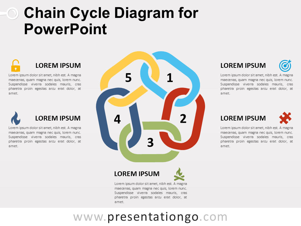 Free Chain Cycle Diagram for PowerPoint