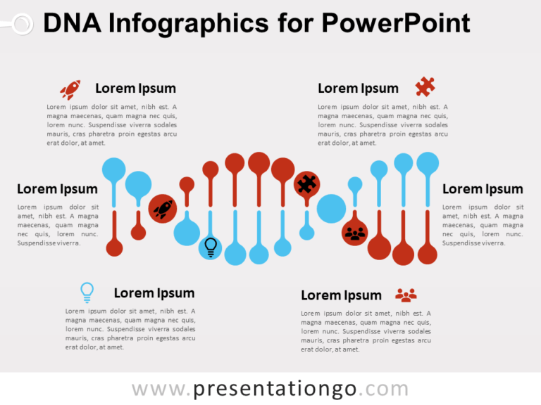 Free DNA Infographics for PowerPoint