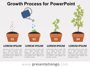 Free Growth Process for PowerPoint