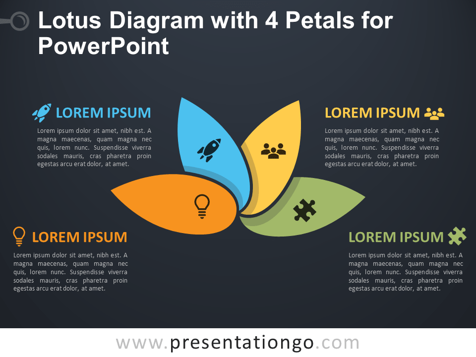 Free Lotus Diagram with 4 Petals for PowerPoint - Dark Background