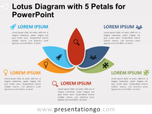 Free Lotus Diagram with 5 Petals for PowerPoint