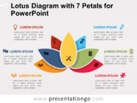 Free Lotus Diagram with 7 Petals for PowerPoint