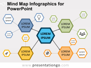 Free Mind Map Infographics for PowerPoint