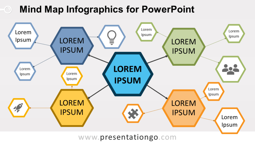 Free Mind Map for PowerPoint