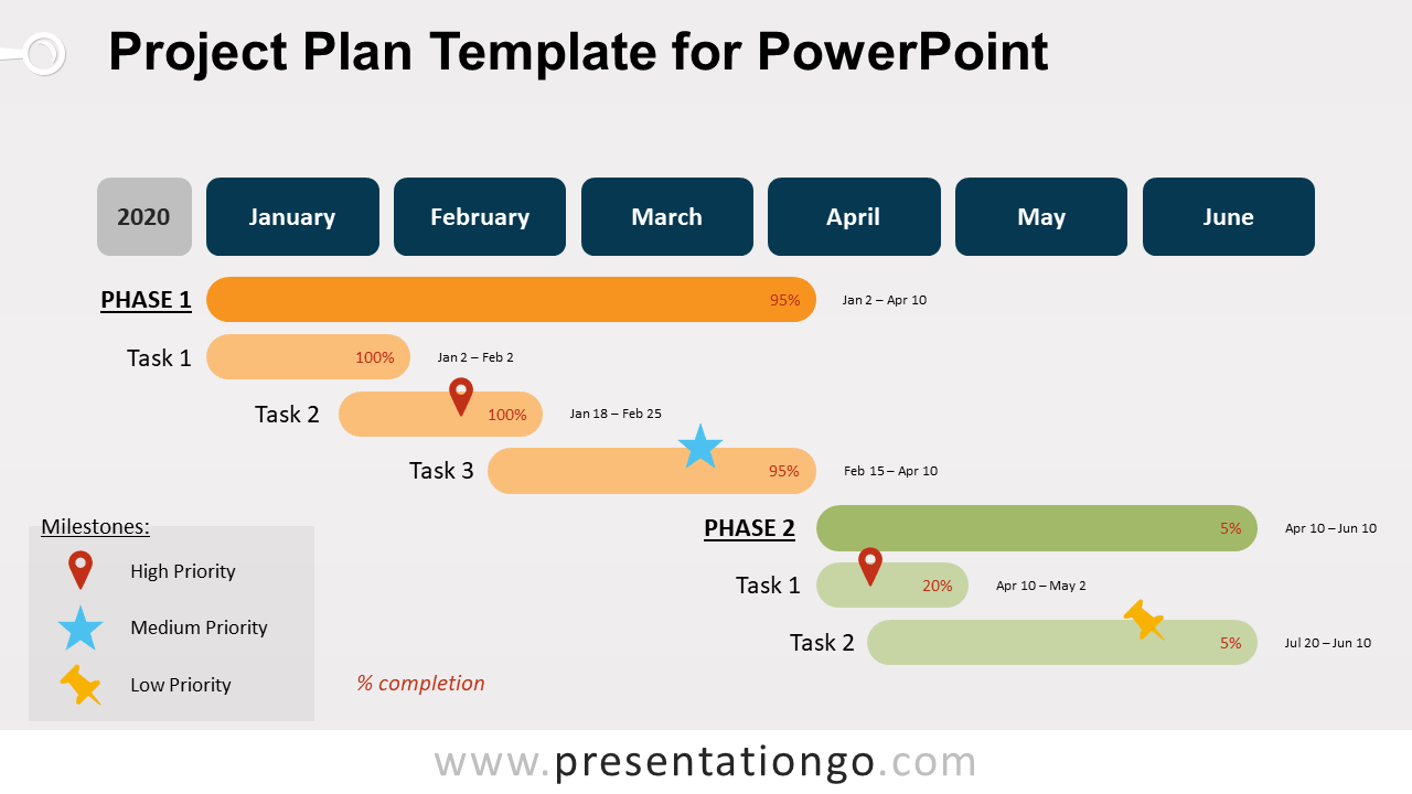 Project Plan Template For Powerpoint Presentationgo Com