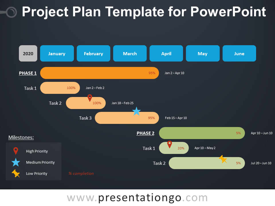 Project Plan Template for PowerPoint - PresentationGO com