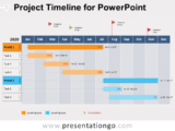 Free Project Timeline for PowerPoint