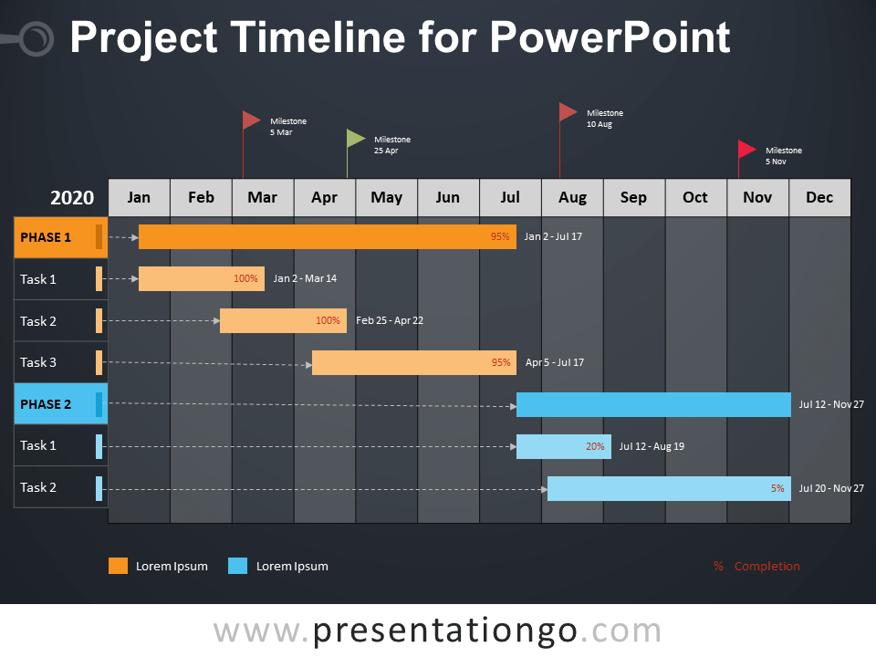 Project Timeline For Powerpoint Presentationgo Com