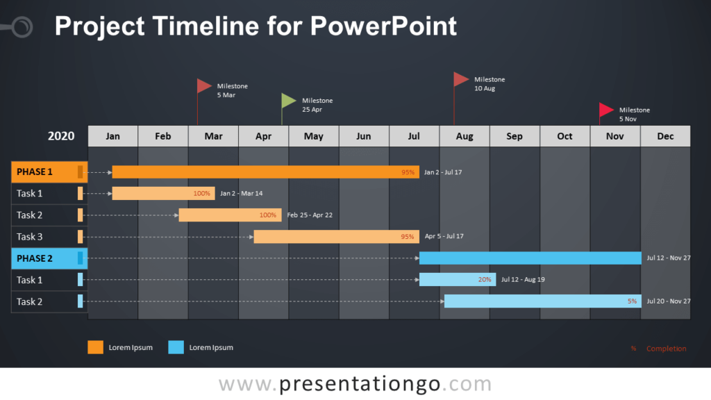 Free Project Timeline Template for PowerPoint - Dark Background