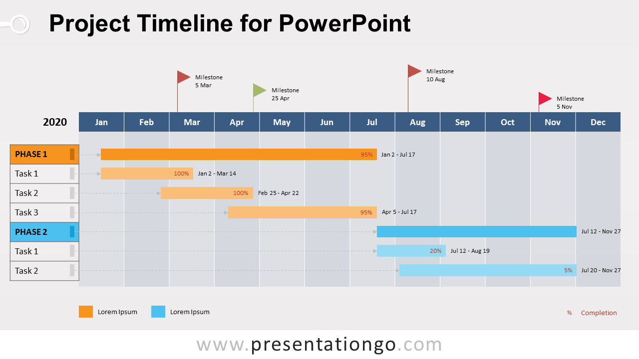 project timeline for powerpoint
