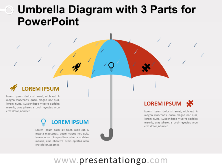 Free Umbrella Diagram with 3 Parts for PowerPoint