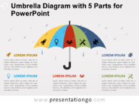 Free Umbrella Diagram with 5 Parts for PowerPoint