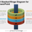 Free 3D Stacked Rings Diagram for PowerPoint