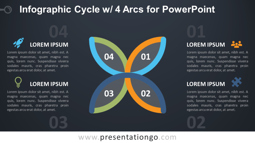 Free Cycle Diagram with 4 Arcs for PowerPoint - Dark Background