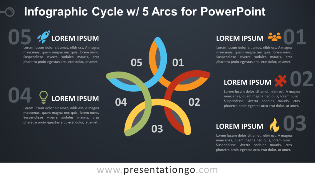Free Cycle Diagram with 5 Arcs for PowerPoint - Dark Background