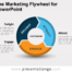 Free Marketing Flywheel for PowerPoint