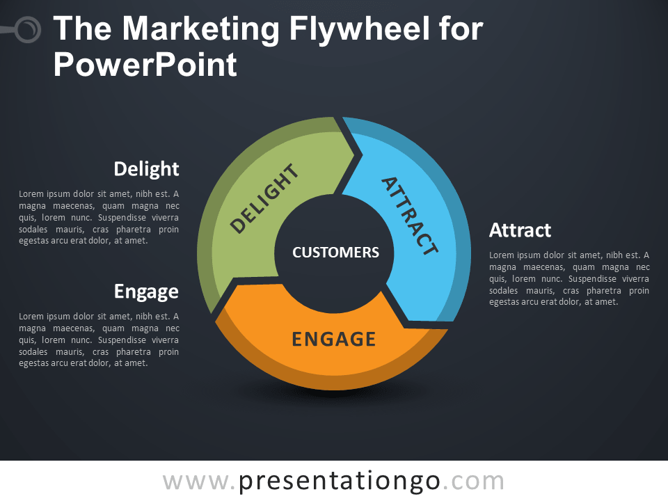 Free Marketing Flywheel for PowerPoint - Dark Background