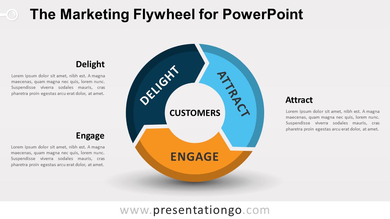 Free Marketing Sales Flywheel for PowerPoint