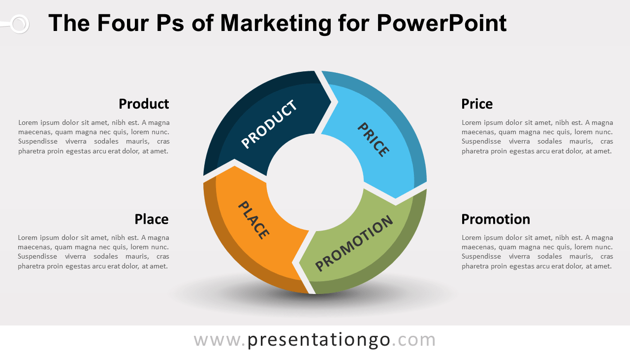 The Four Ps of Marketing for PowerPoint