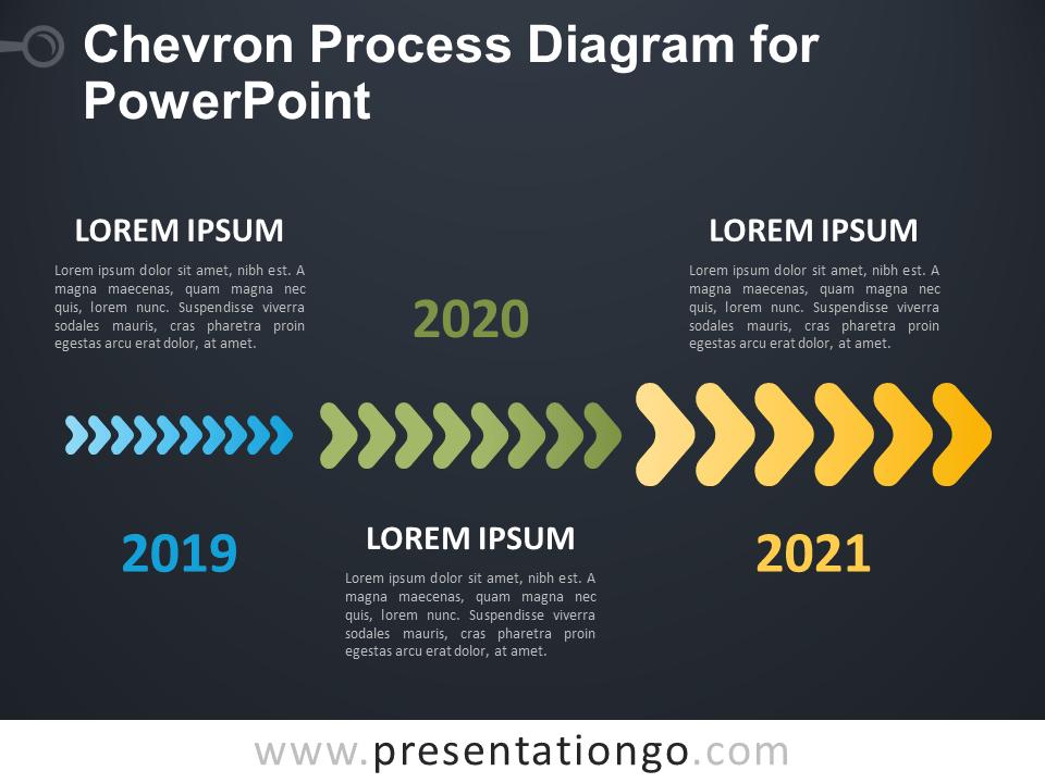 Free Chevron Process Diagram for PowerPoint - Dark Background